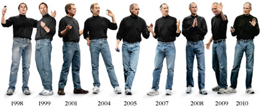 Image result for presenters body language